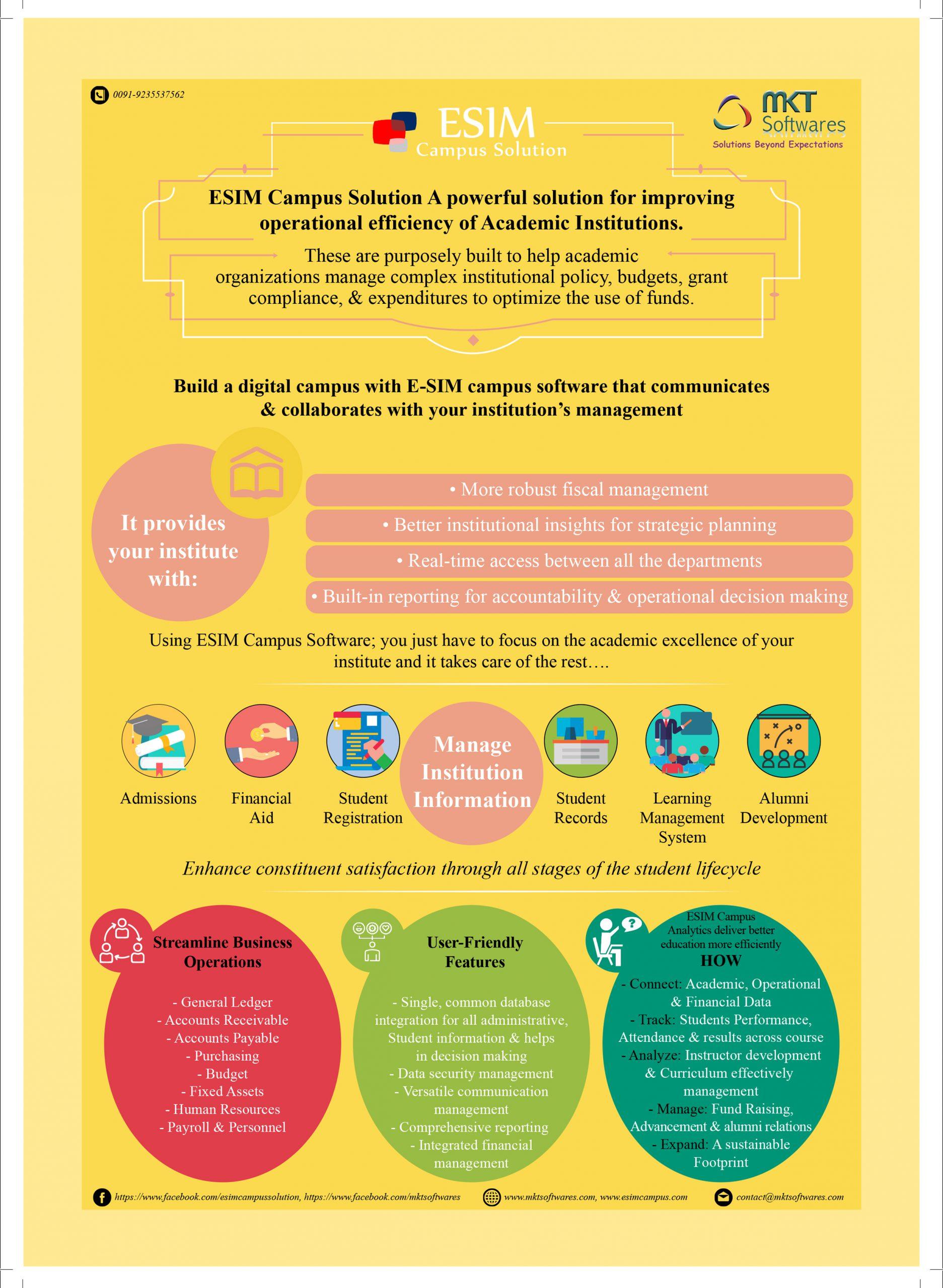 ESIM-Campus-services-scaled.jpg